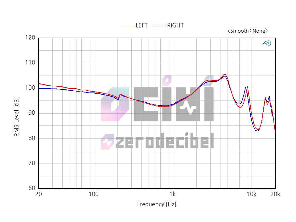 8_영디비 LG V20 RAW.png