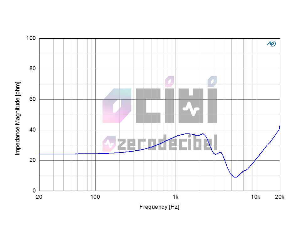 4_영디비 SHURE SE535LTD IMP.png