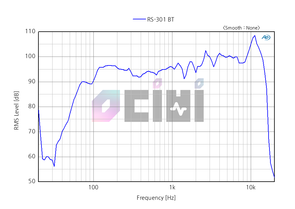 1_0db ROSE RS-301 raw.png