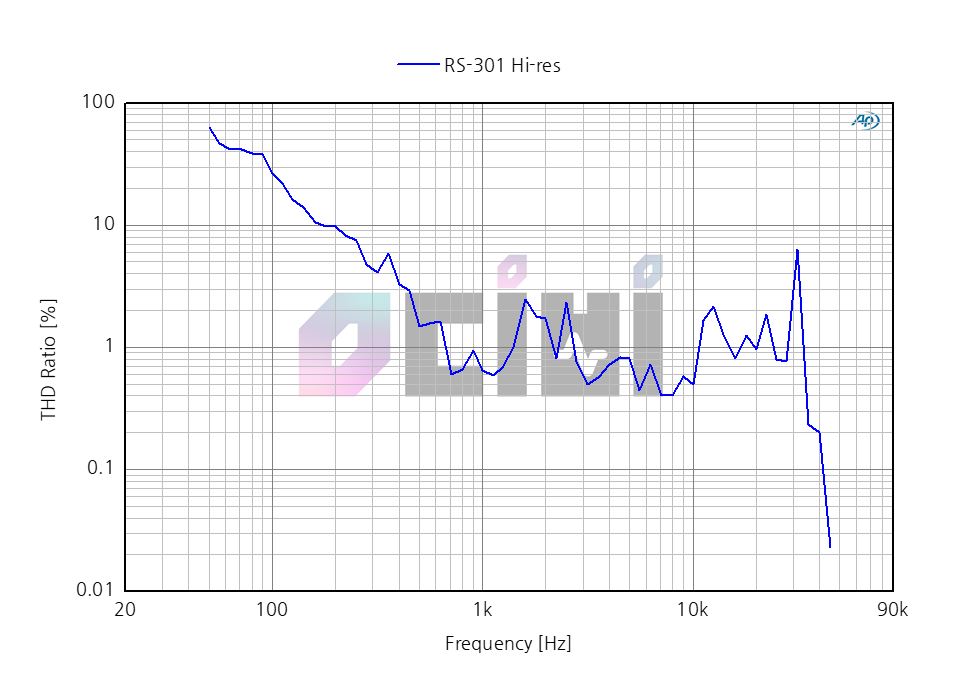7_0db ROSE RS-301 HIRES THD.png