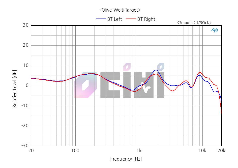 1_영디비 SONY WH-1000XM2 OLIVE WELTI.png
