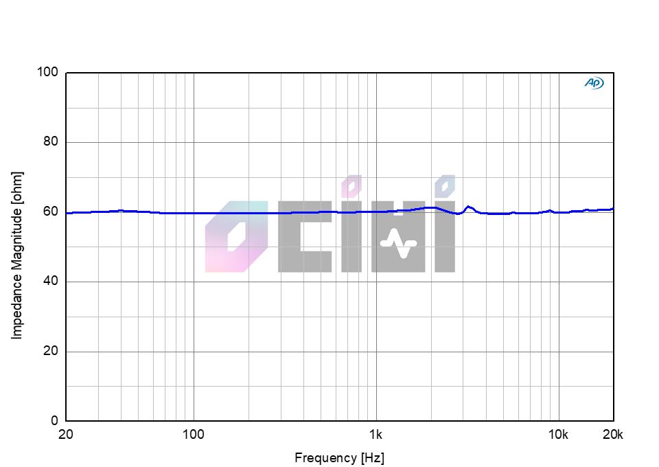 4.MDR-Z7M2 IMP.png