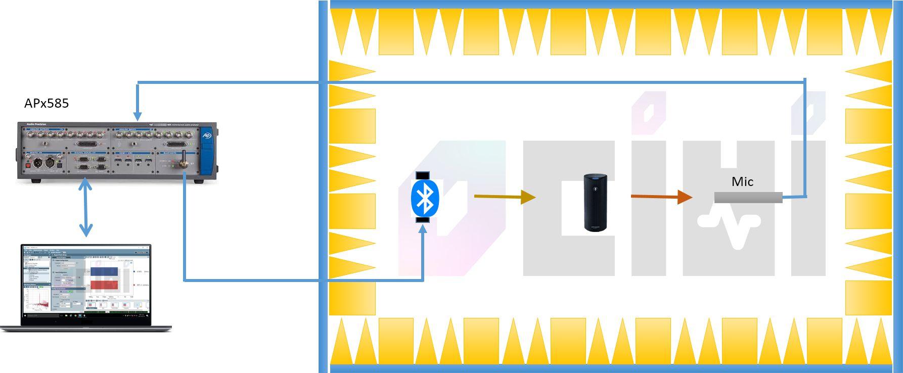 블루투스 스피커 측정.jpg