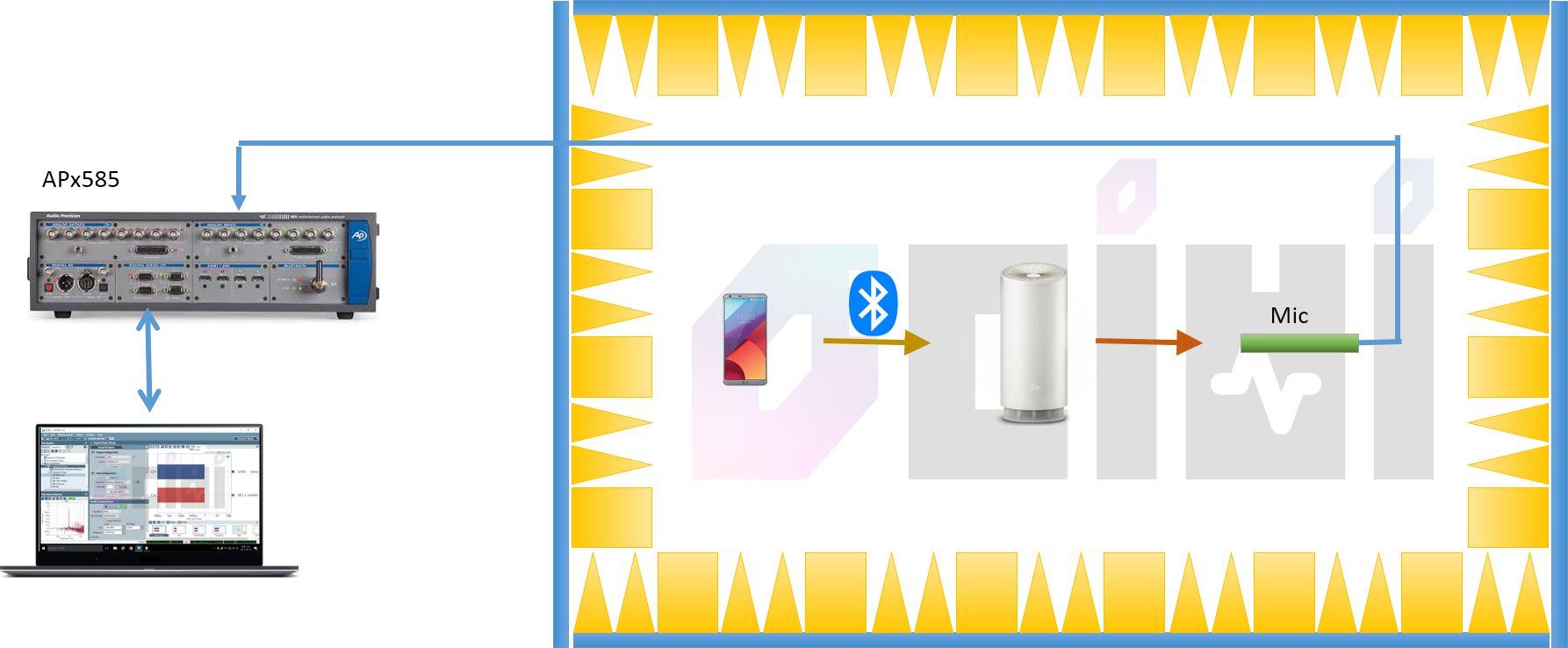블루투스 오픈루프.jpg