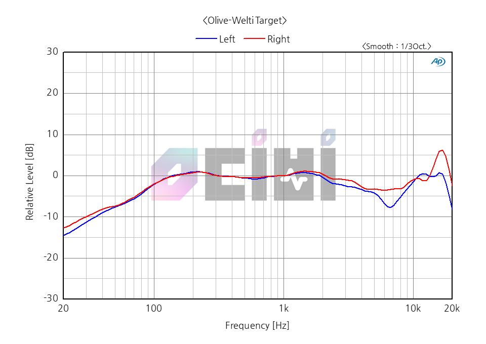 1_영디비 sennheiser HD650 OLIVE WELTI.png