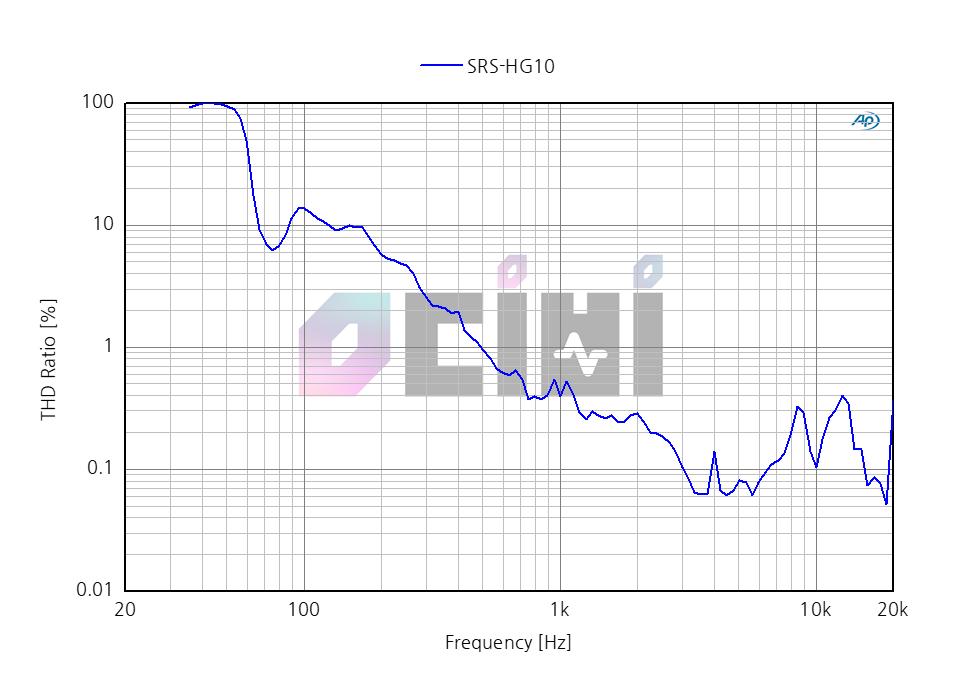 2_영디비 SONY SRS-HG10 THD.png