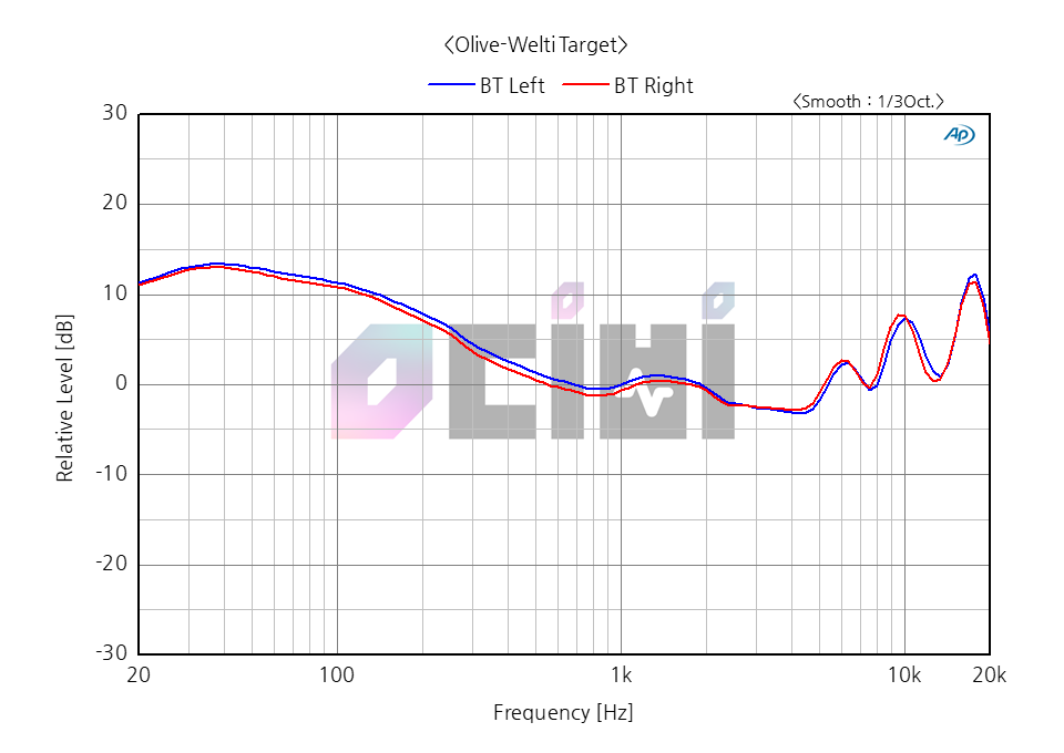 1_0DB_SONY_WI-SP600N_OLIVE WELTY.png