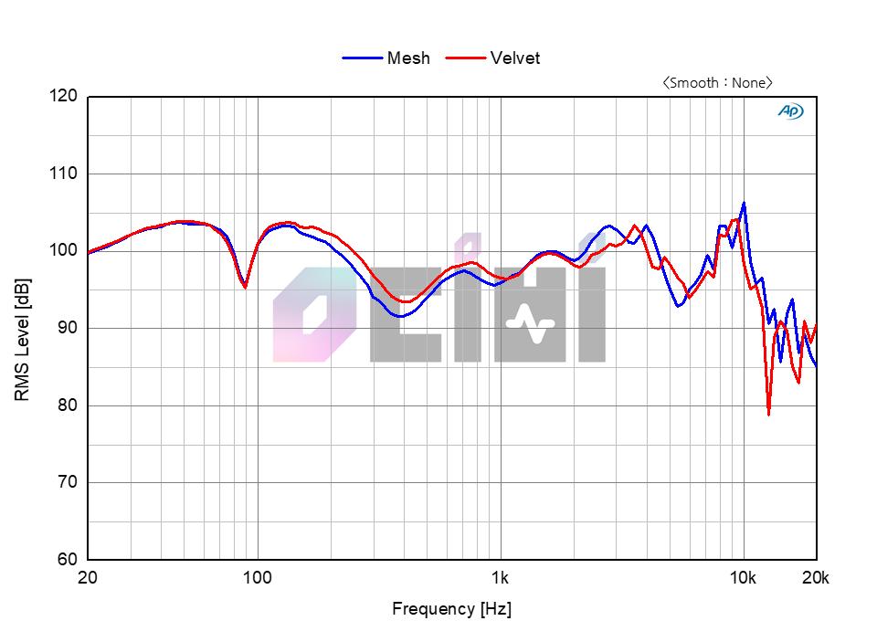 7. G433  mesh vs velvet.png