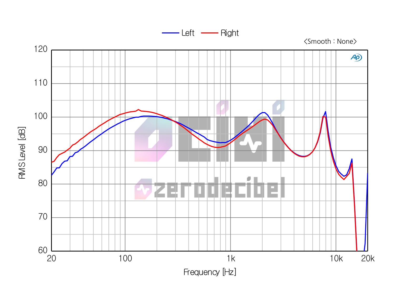 2_0DB DIIFA ER700C RAW.png