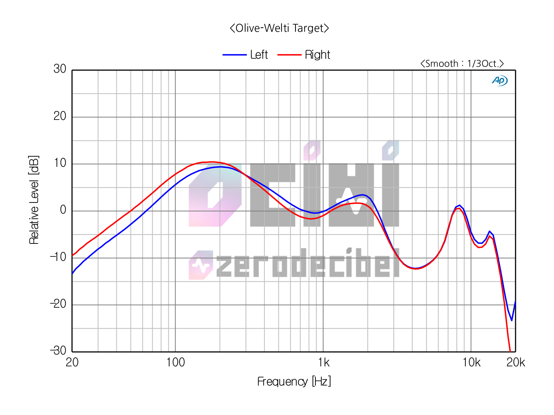 1_0DB DIIFA ER700C OLIVE WELTI.png