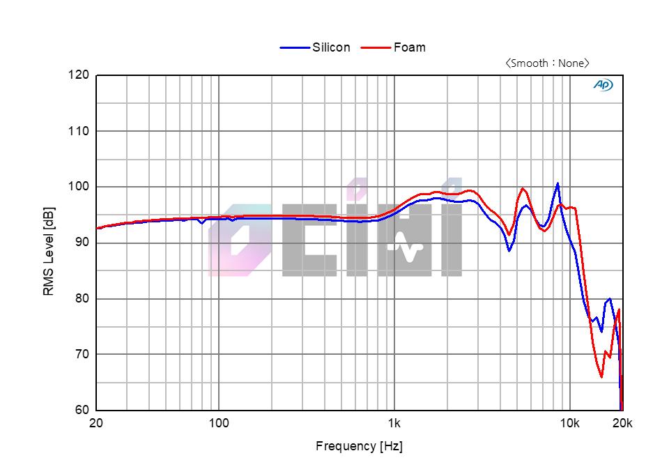 Nuforce_EDC3_Foam_FR_Raw_Data.png