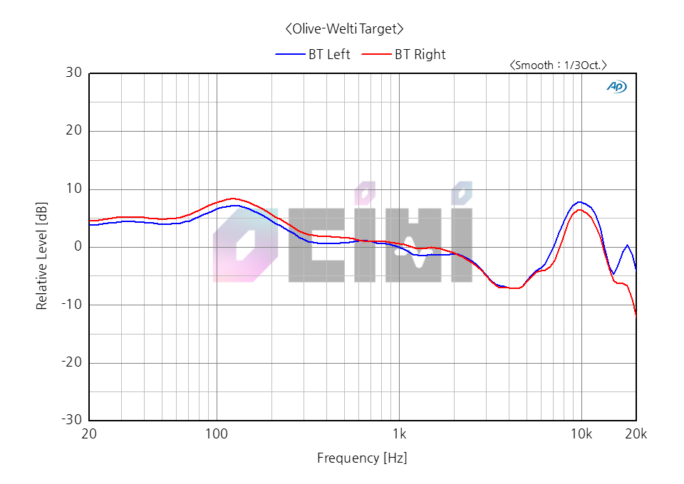 1_영디비 SONY WH-1000XM3 OLIVE WELTI.png