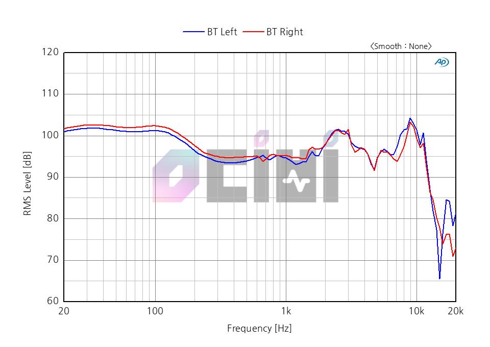 2_영디비 SONY WH-1000XM3 BT RAW.png