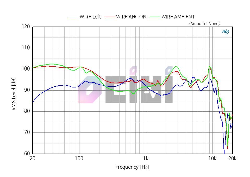 8_영디비 SONY WH-1000XM3 RAW WIRE COMP.png