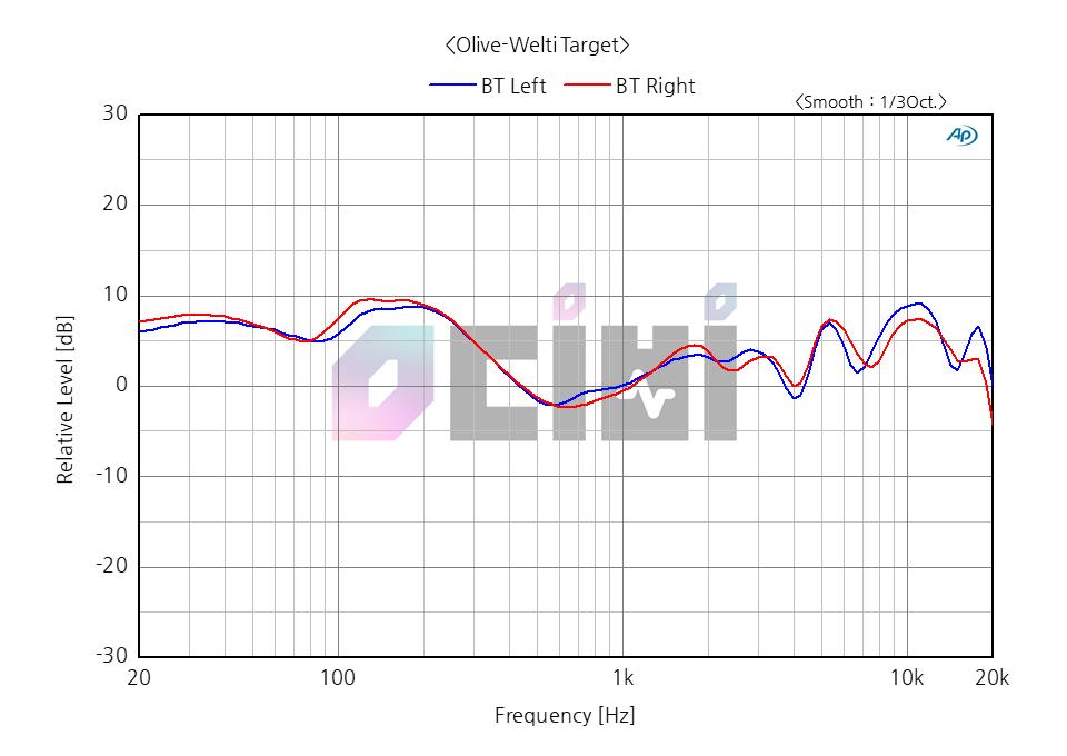 1_영디비 SONY WH-CH700N OLIVE WELTI.png