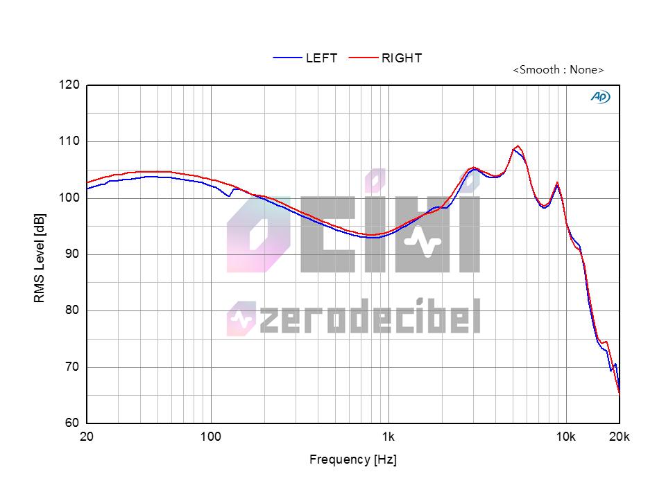 2_0DB SONY MDR-650AP RAW.png