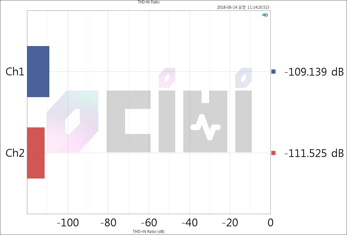 070 THD+N Ratio.jpg