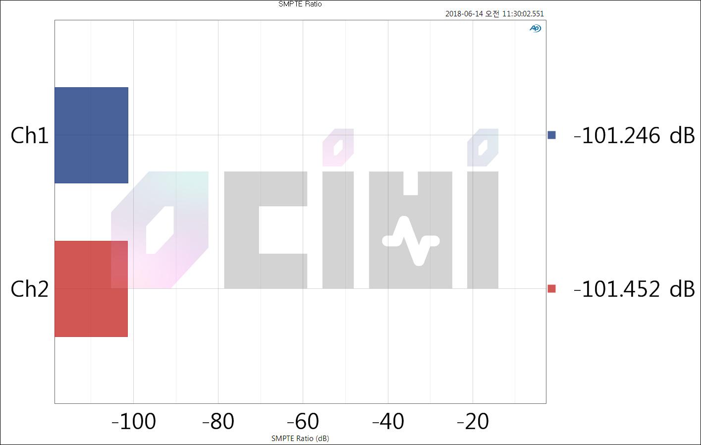 082 SMPTE Ratio.jpg