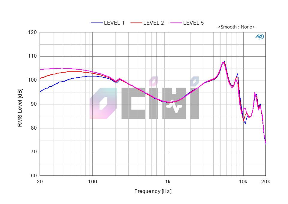 3_0DB Sennheiser ie80s Raw compare.png