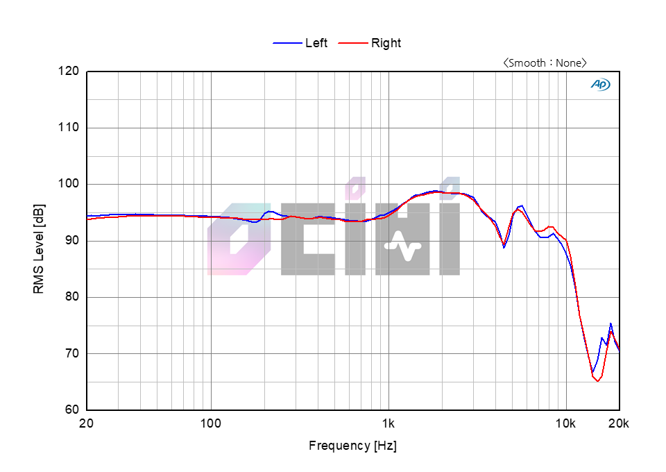 Nuforce_EDC3_Silicone_Tip_New-earsimulator_FR_Raw.png