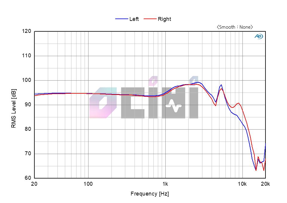 Nuforce_EDC3_P_Foamtip_New-earsimulator_FR_Raw.png