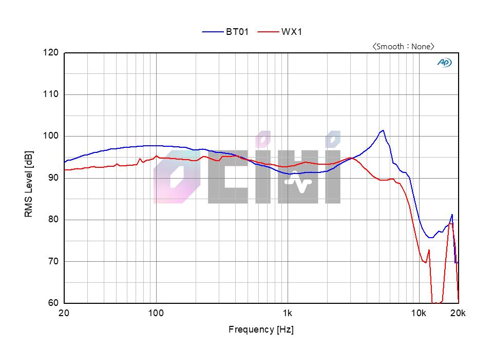 92 BT01 VS WX1 FR_RAW.png