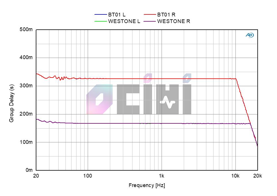 9 BT01 VS WX1 Delay.png