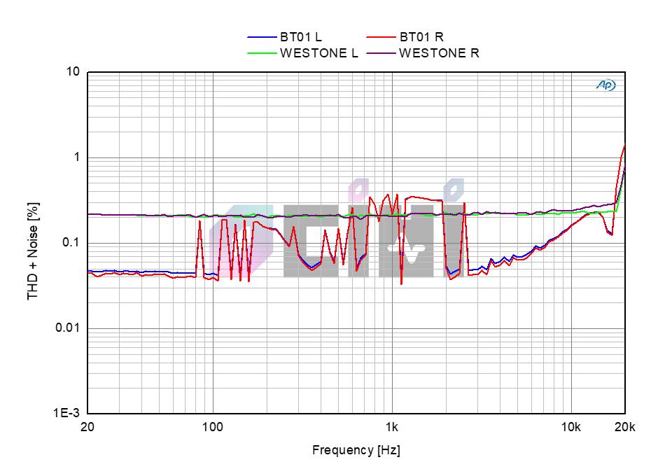 5 BT01 VS WX1 THD.png