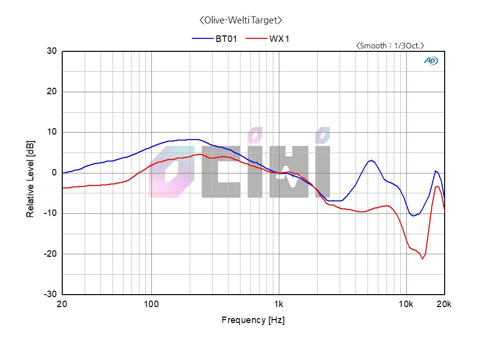 91 BT01 VS WX1 FR_OW.png