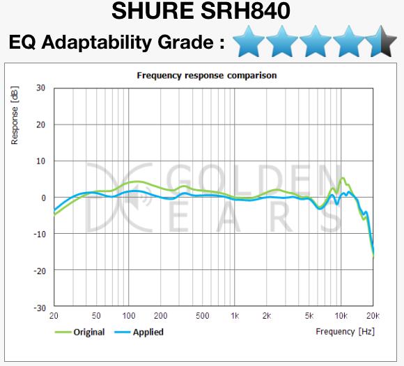 (SHURE)SRH840(0).PNG