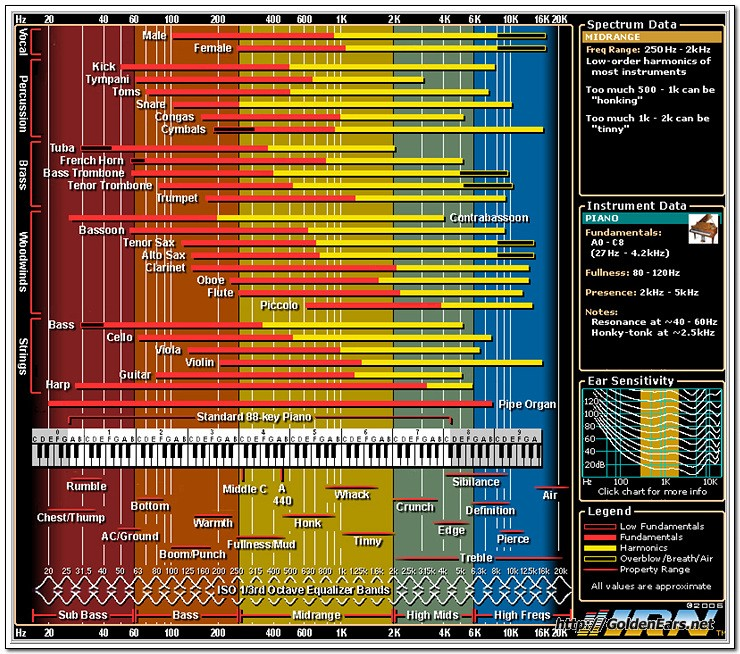 04_InstrumentFrequency.jpg