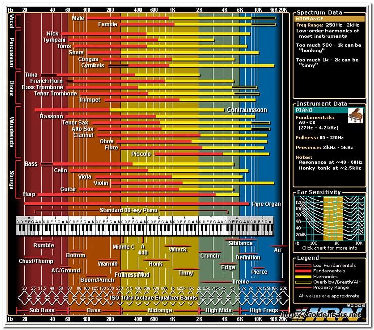 04_InstrumentFrequency.jpg